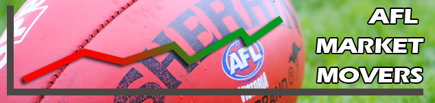 AFL Round 17 market movers at Sportsbet.com.au